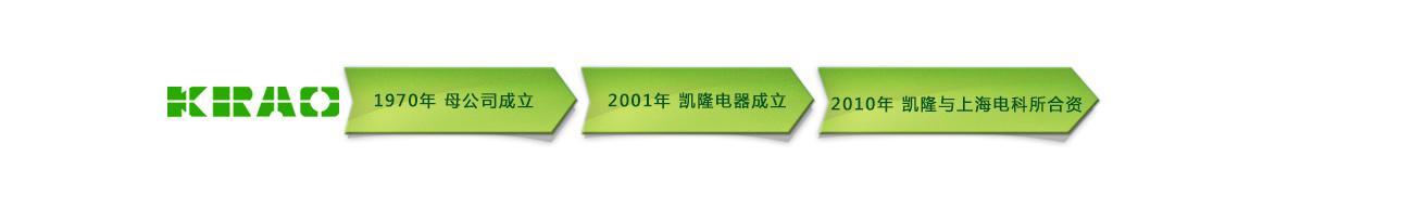 Profile - Jiangsu Kailong Electronics Co , Ltd